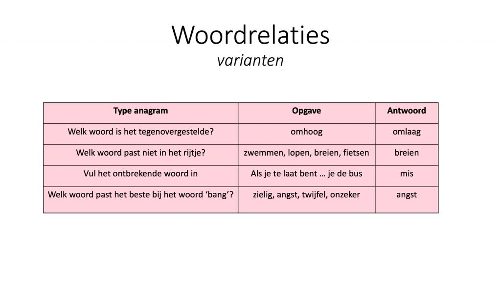 Politietest Woordrelaties - varianten